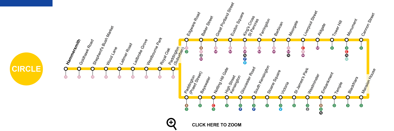 Circle Line Map Circle Line London   Map, Timetable, Service Status, Tourist Info Circle Line Map